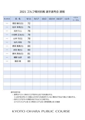 選考会速報貼り出し (2).jpg