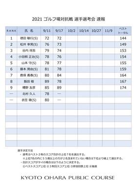 選考会速報貼り出し (3).jpg