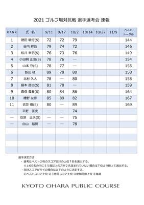 選考会速報貼り出し (4).jpg
