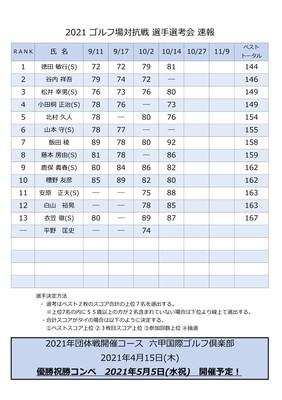 選考会速報貼り出し (6).jpg