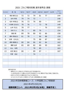 選考会速報貼り出し (7).jpg